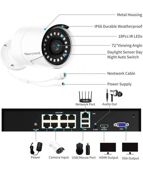 PoE Home Security Camera System, NexTrend 4pcs Wired 5MP Outdoor PoE IP Cameras 8 Channel NVR Security System Video Audio Surveillance Camera System with 1TB HDD for 24/7 Recording Plug and Play