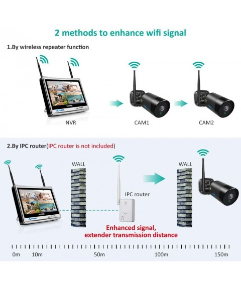 Anakk Security Camera System Wireless with Monitor & 4X HD 2MP WiFi IP Camera Outdoor Waterproof & 1TB HDD NVR,Plug & Play Smart Phone Free App Remote View Motion Detection Email Alert Push